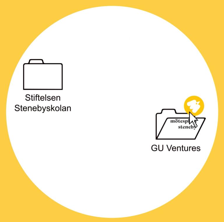 Mötesplats Steneby ägs numera av GU Ventures