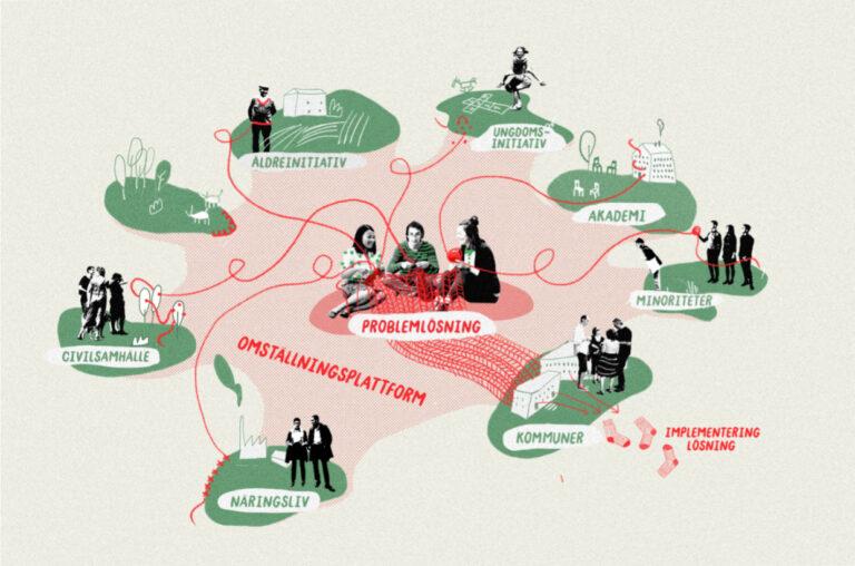 Läs mer om artikeln Innovationsplattform Dalsland – rapport